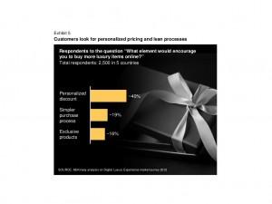 Undersøgelse fra McKinsey & Company. Klik på billedet for at komme til kilde.